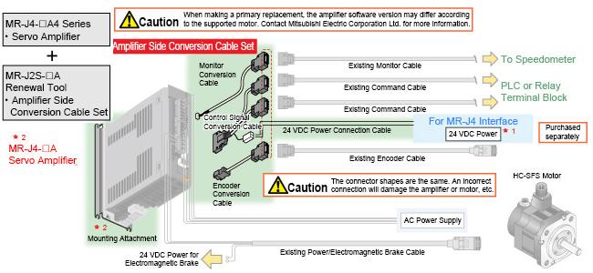 Servo Motor Connection To Plc