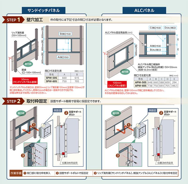 サンドイッチ/ALCパネル用取付枠:三菱有圧換気扇用 換気・空調用機器 ...